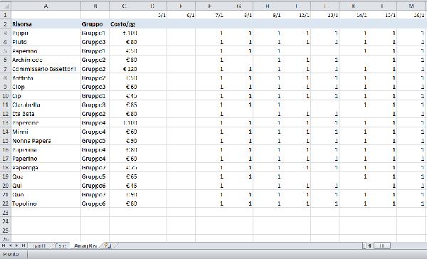 Gantt con Excel - gestione risorse