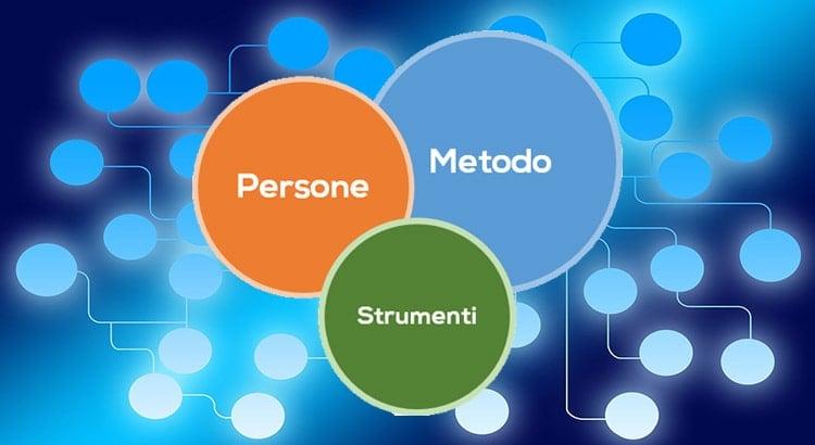 sistema di project management
