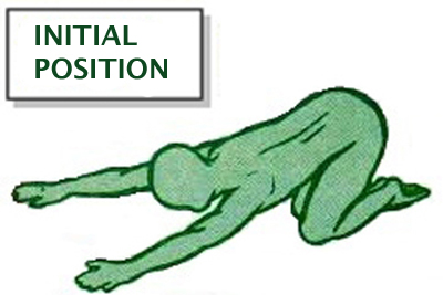 Initial position